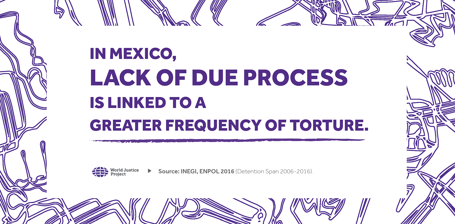 Lack of due process in Mexico