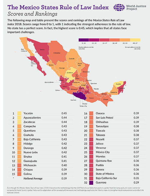WJP Mexico States Rule of Law Index 2018 Now Available in English ...