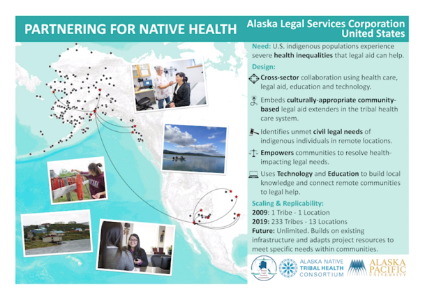 Partnering for Native Health poster