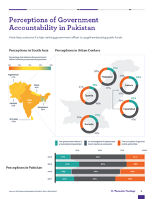 The Rule of Law in Pakistan | World Justice Project